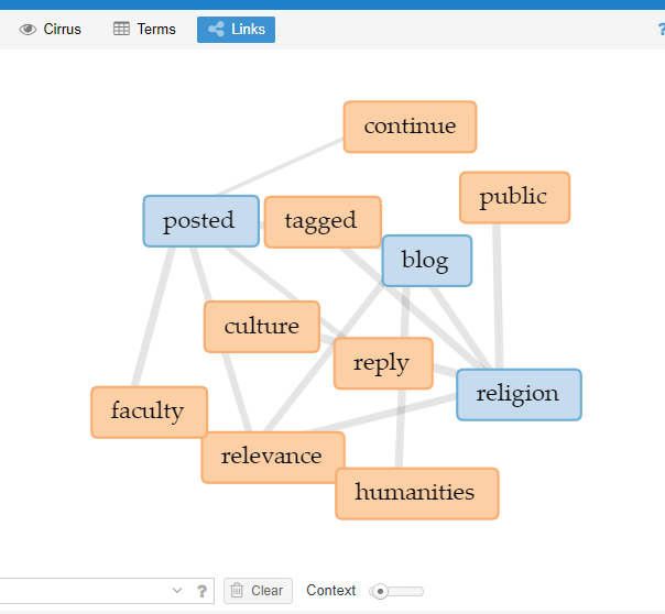 Voyant tools graphic of word relationships on the department website
