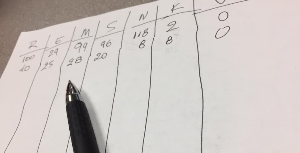 A score tally with letters at the top and numbers below and the pen with which they were drawn.