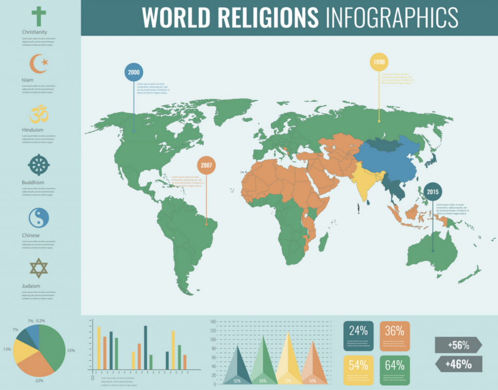 world religions info grpahic