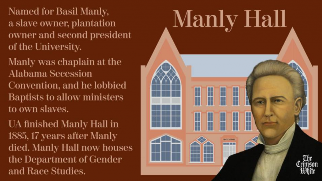 Graphic from the student newspaper with Manly Hall, Basil Manly Sr., and a summary of his slave-owning past.
